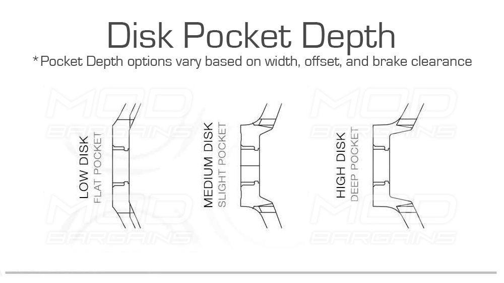 BC Forged Wheel Disk Pocket Depth Options