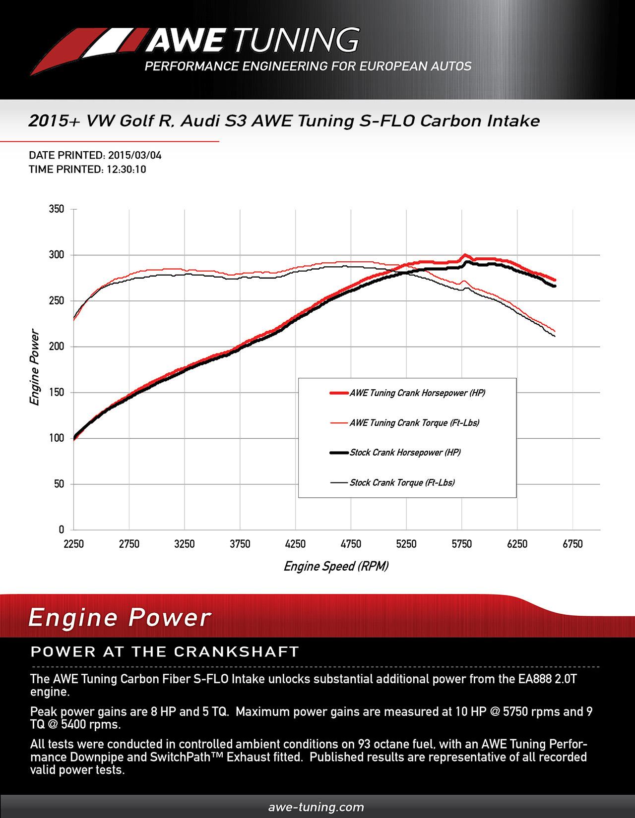 AWE Carbon fiber intake VW Golf R GTI Audi S3 AWE-MK7R-Intake Euro Modbargains Mod auto