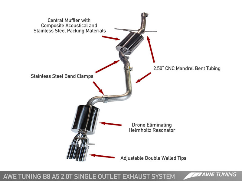 AWE Tuning Audi B8.5 A5 Exhaust