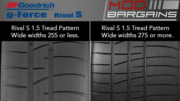 BFGoodrich g-Force Rival S 1.5 Tread pattern based on width