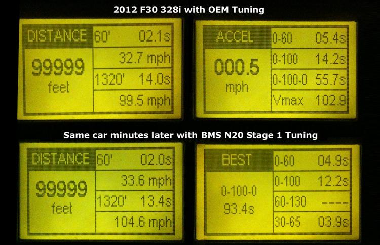 BMS Stage 1 N20 Tuner for 2011 BMW 228i 328i 428i 528i F22