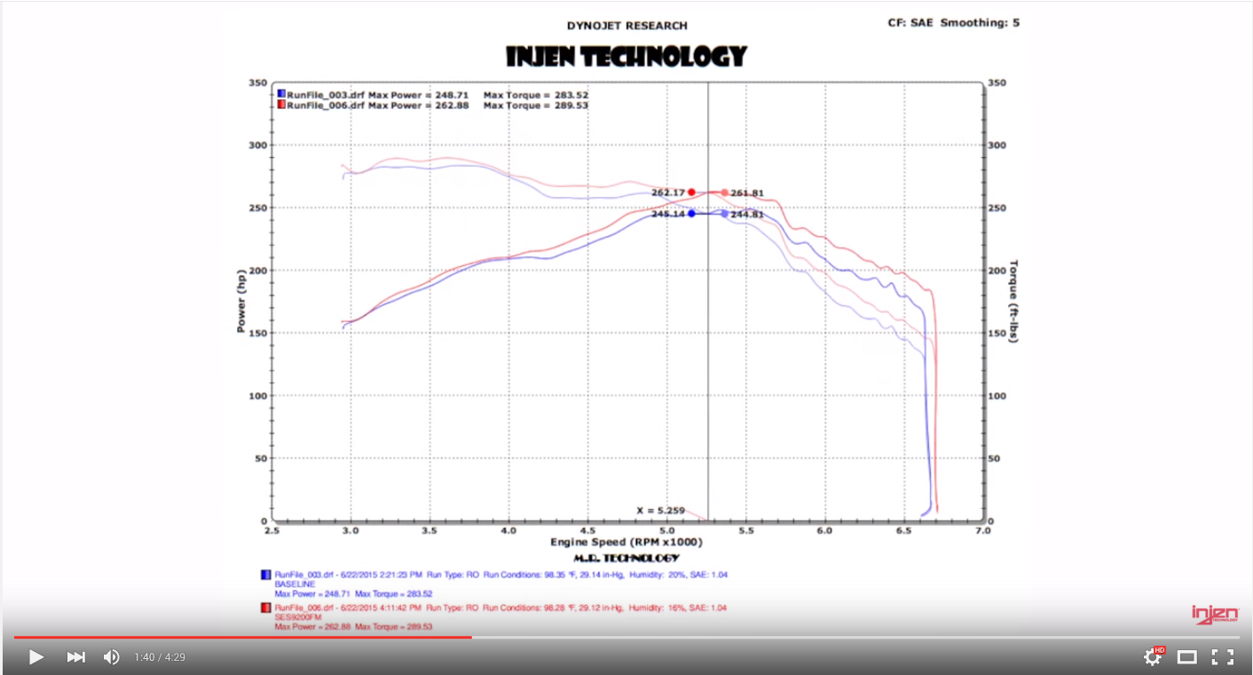 Injen Intake for 2015 Ford Mustang GT 5.0L S550 [EVO9201]