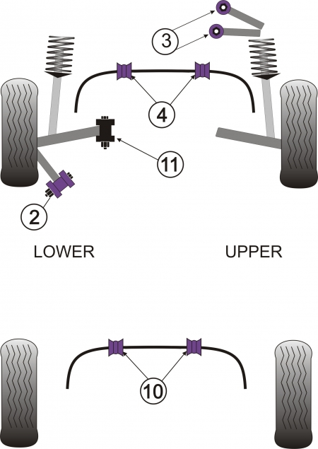 Powerflex Audi B7 A4 Suspension Bushings Diagram