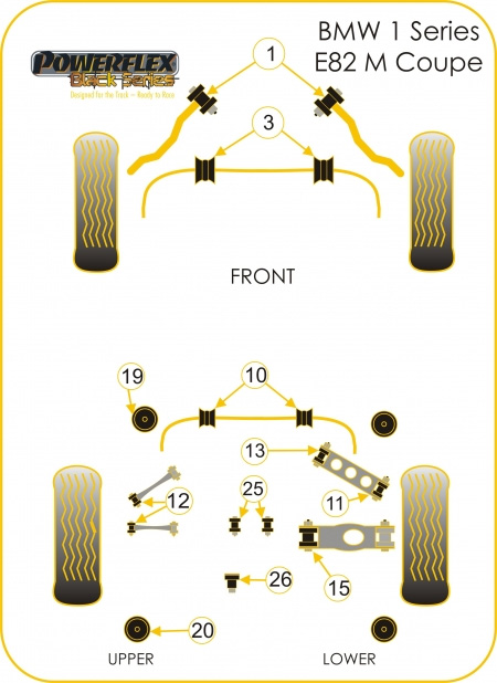 Powerflex Black Series Suspension Bushings BMW E82 1M bushings diagram